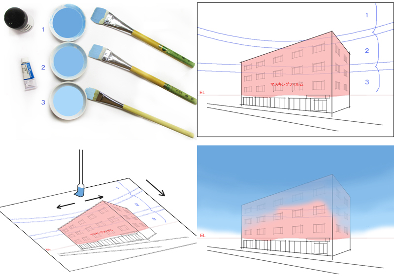 水彩パース(不透明)の塗り方1